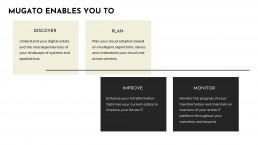 Mugato Cloud Model Phases